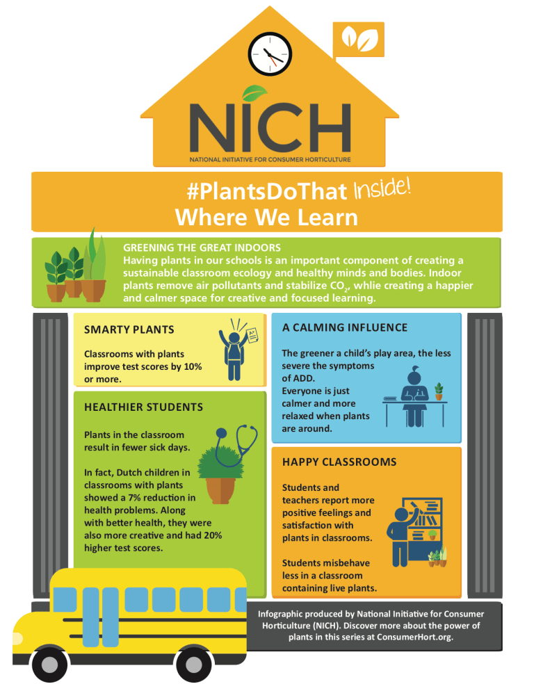 NICH Releases PlantsDoThat Inside Infographic #2: Where We Learn 2